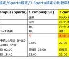 English Fella 第2キャンパス J-Sparta誕生