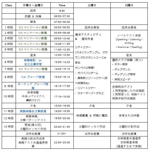 CIJキャンプ日程表