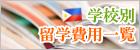 フィリピン留学費用